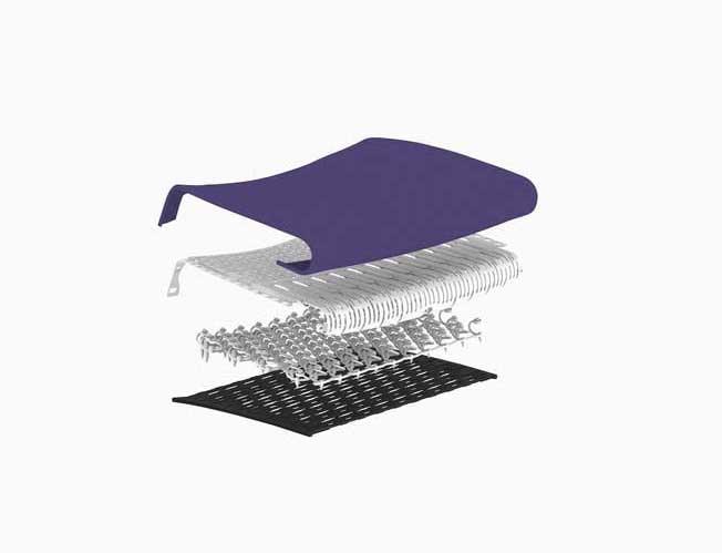 Revêtement ergonomique multi-couches