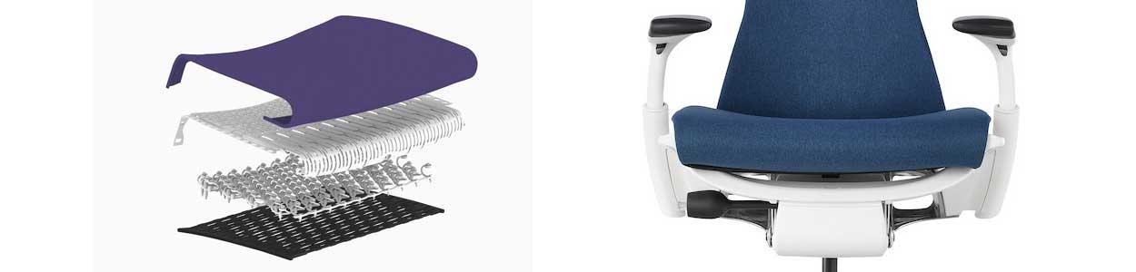 Le revêtement du siège Embody est un concentré de technologies.