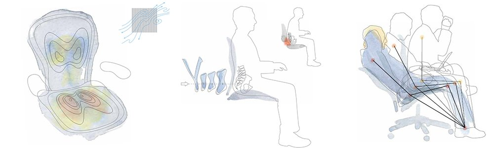Les points de pression et la bascule du dossier du fauteuil Aeron
